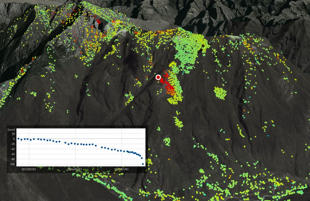 InSAR displacement data over the Maoxian landslide area